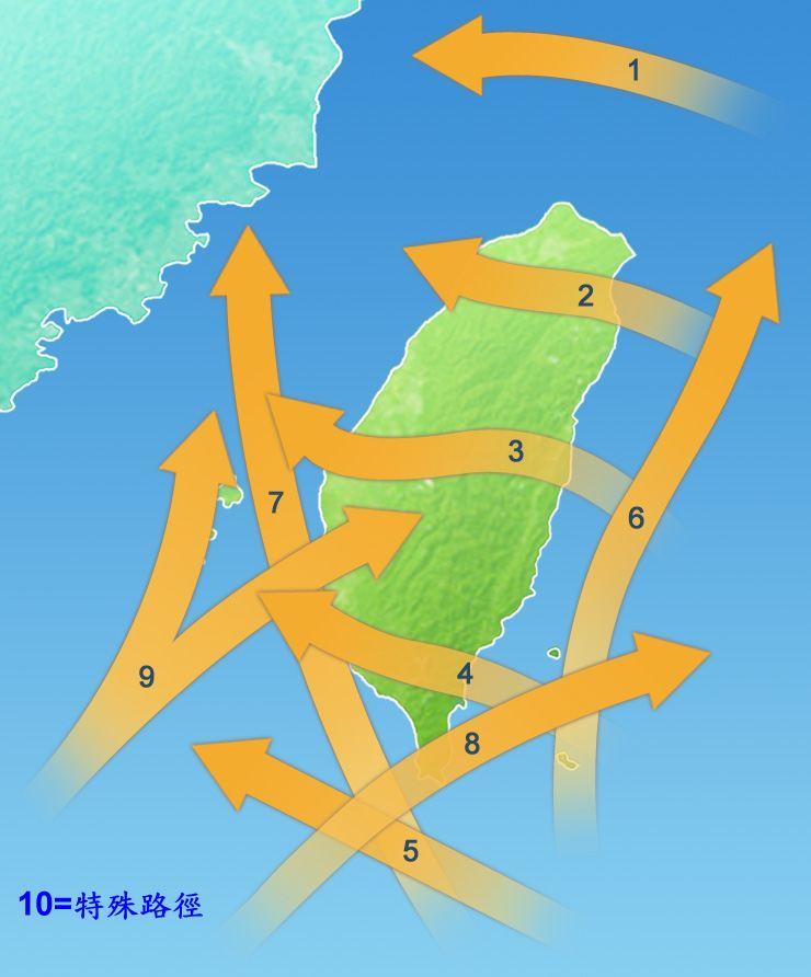 颱風路徑類別圖